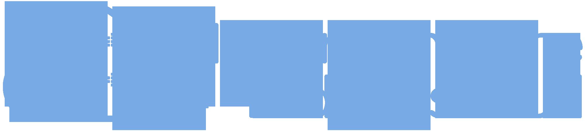 Niedersächsische Bildungscloud